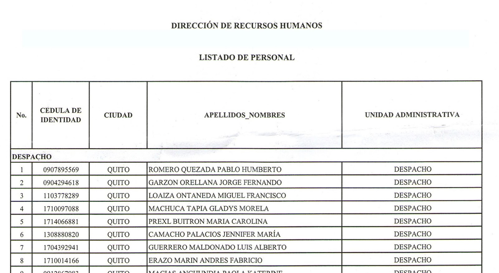 Lista de trabajadores anonymous ecuador lista de for Modelo de nomina de trabajadores