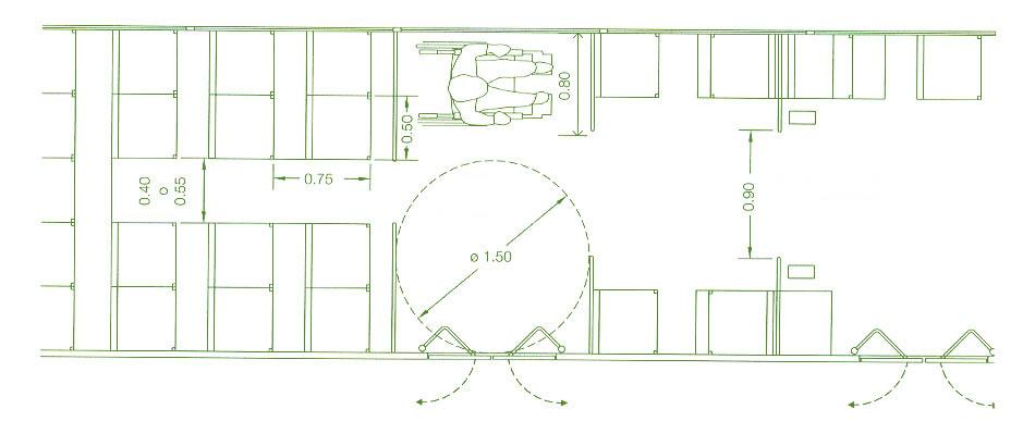 Requisitos Baño Adaptado: Adaptadas: Accesibilidad en el transporte: Vehículos adaptados
