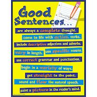contoh kalimat, contoh kalimat bahasa inggris, kalimat bahasa inggris