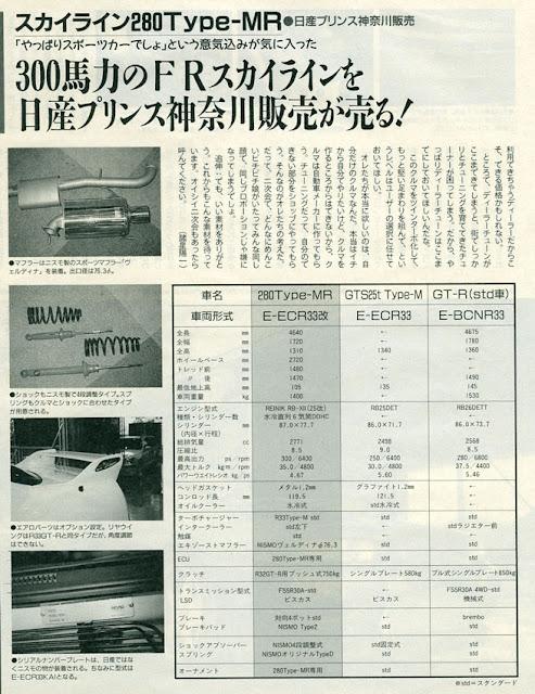Nissan Skyline R33 280 Type-MR 日産 スカイライン