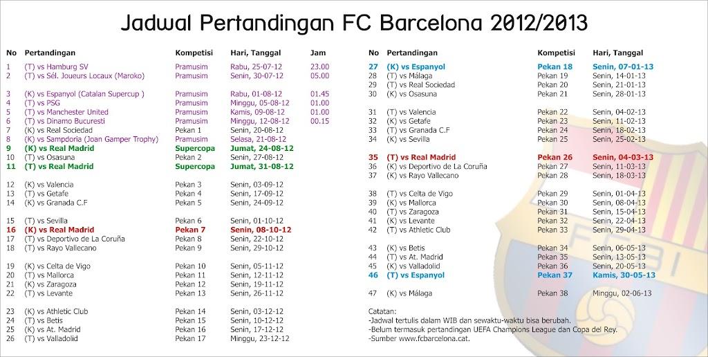 Jadwal Pertandingan FC Barcelona 2012/2013   Berbagi Info ...