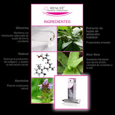 Principios activos de la crema antiestrías Renueè de Eternenelle
