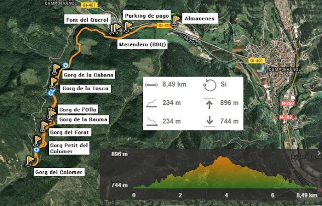 Reseña y mapa del Torrent de la Cabana en Campdeanol