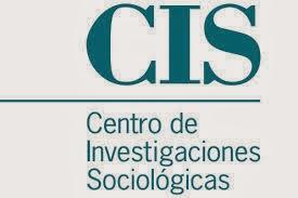 http://datos.cis.es/pdf/Es3011mar_A.pdf