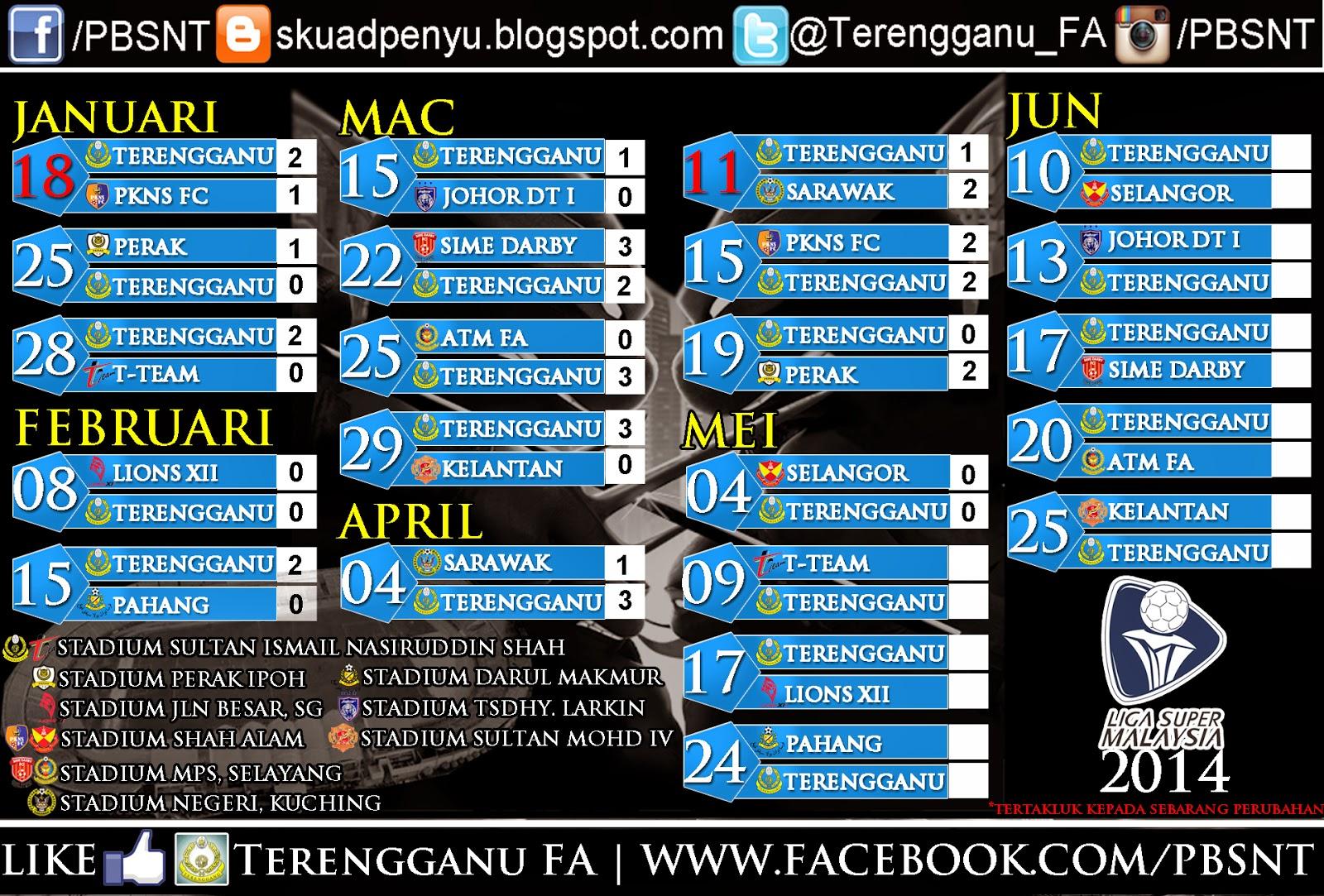 Berikut ialah Jadual Perlawanan Liga Super 2014 Terengganu FA :