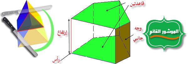 الموشور القائم وصفه حجمه و مساحته الجانبية و الكلية