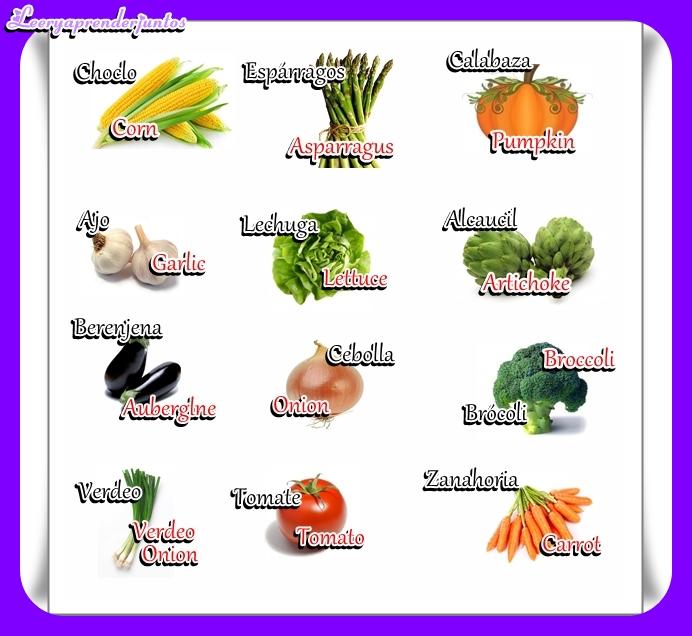 Nombres de verduras en inglés - Imagui