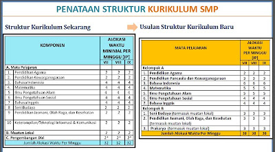 View/download Rpp Tematik Sd Kelas 4 Kurikulum 2013