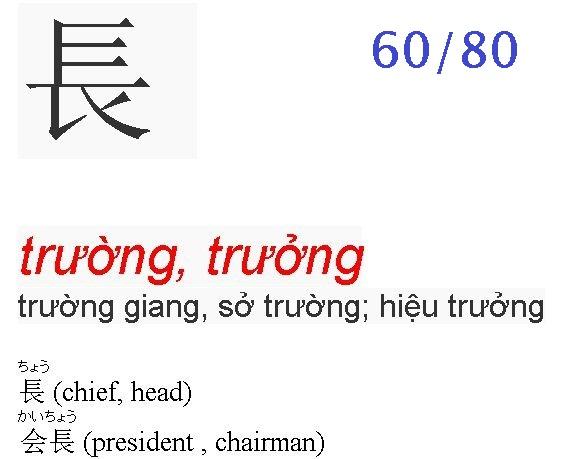 Hoc tieng nhat online Cam Nang Nhat Ban