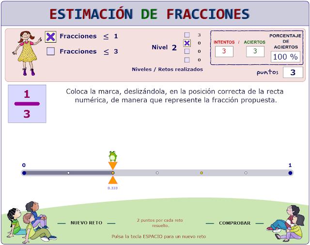 Estimación de fracciones sobre la recta numérica