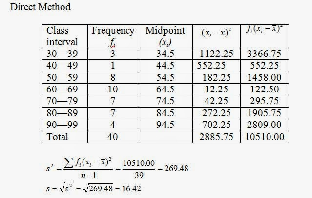 Introduction to Statistics: Calculation of Variance and Standard ...