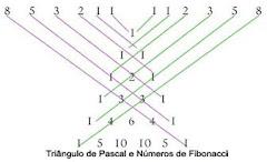 Explore o Triângulo de Pascal