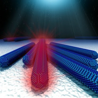 Blinking Nanorod Semiconductors