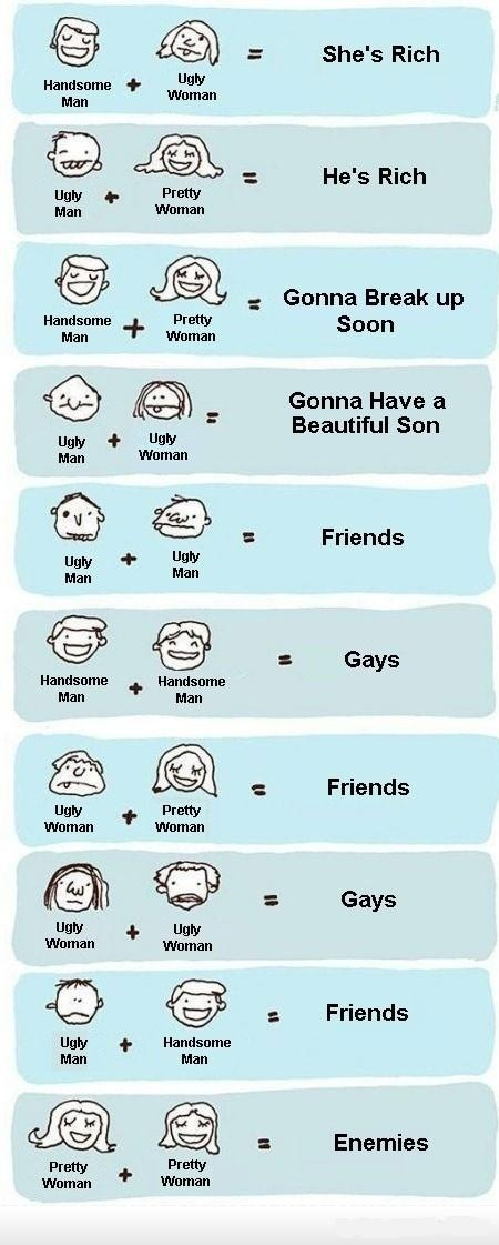 RELATIONSHIP STEREOTYPES