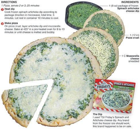 Behind The Bites Spinach Artichoke Dip Pizza