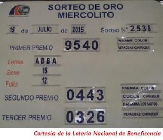 Loteria-Nacional-de-Panama-15-de-Julio-2015-Sorteo-Miercoles
