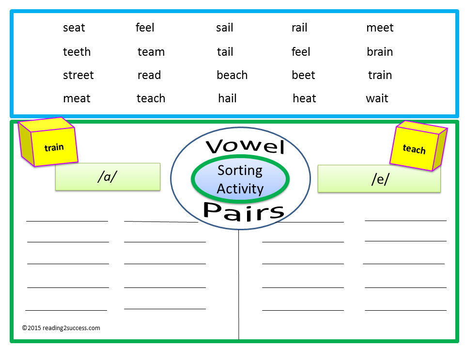 Reading2success Free Printable Sorting CVC Vowel Pairs – Vowels and Consonants Worksheets