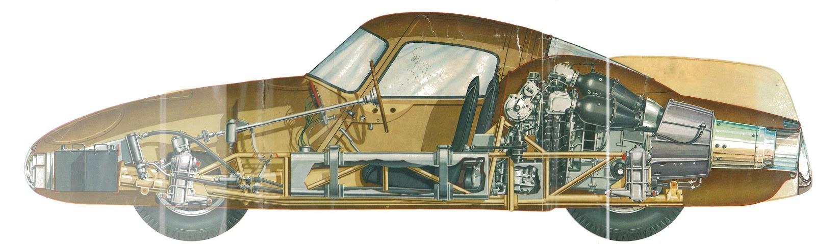 Karznshit 54 Fiat 8v Turbina