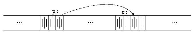 Gagkung
