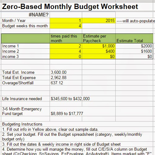 Zero Based Budget Spreadsheet For MacExcel And Opensource