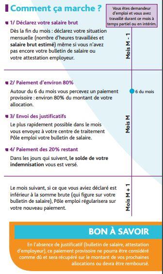 Doc Shs La Reforme De L Assurance Chomage Roule Pour Nous