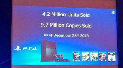 Heboh!! 4,2 Juta Unit dan 9,7 Juta Copy Video Game PS4 Terjual.