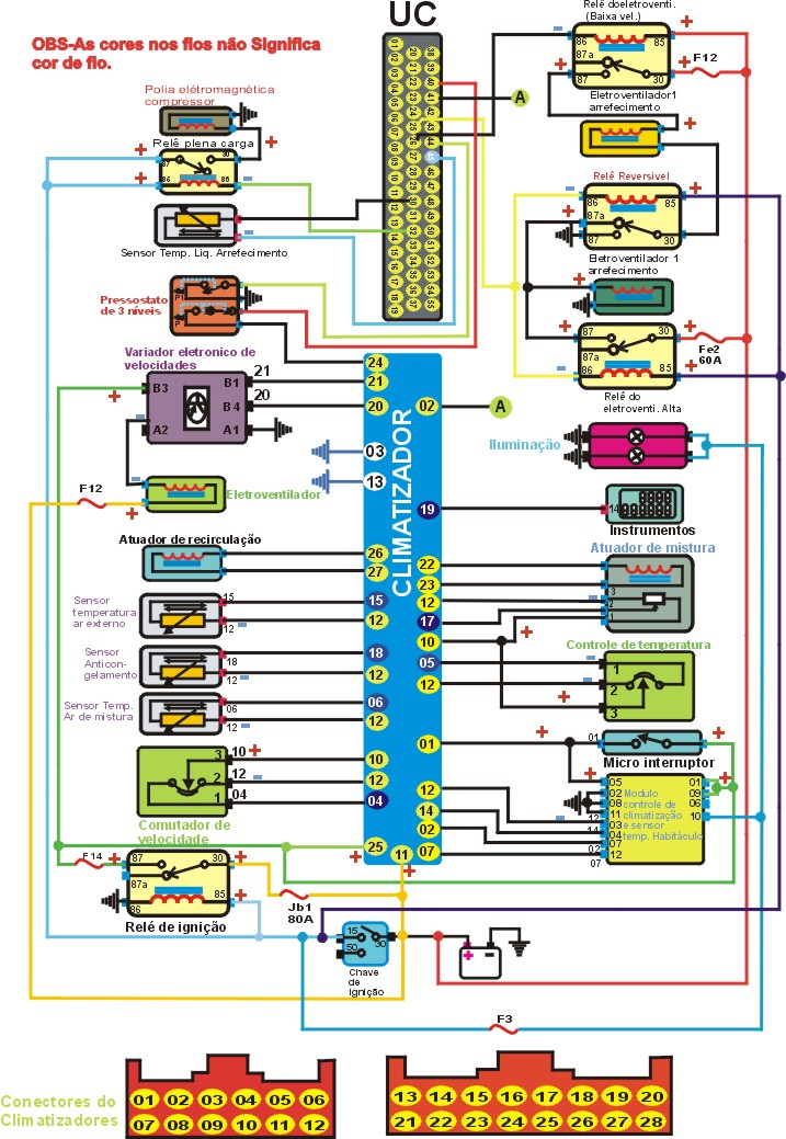 F350 Sel Fuse Box Diagram On Pcm Wiring also 0a 3 Ford F350 Air Conditioning Problem moreover 2005 Explorer Wiring Diagrams Free Image Diagram Engine additionally 4x4 Not Working 1996 F250 as well Photo 06. on ford super duty wiring diagram