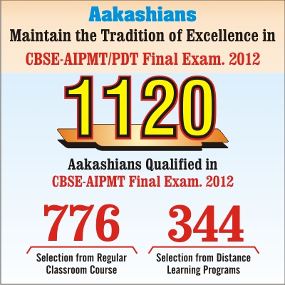 2013 Result-Answer Key-NEET 2013 Solution: Aakash AIPMT 2012 Result
