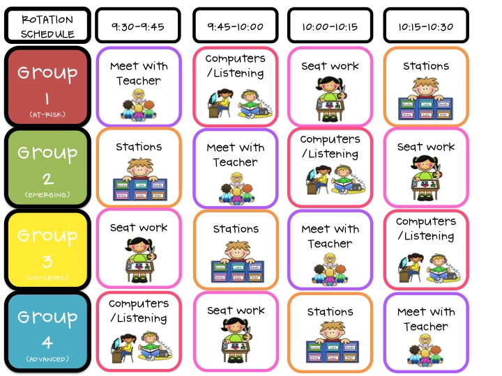 Classroom Rotation Ideas ~ Literacy centers center rotation tree school