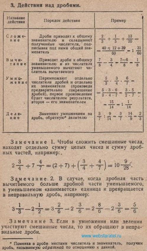 Действия над дробями. Сложение, вычитание, умножение, деление дробей. Обратная дробь. Математика для блондинок.