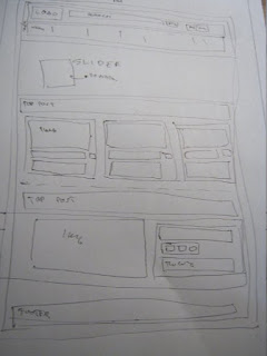 Tips and Trick Create CSS