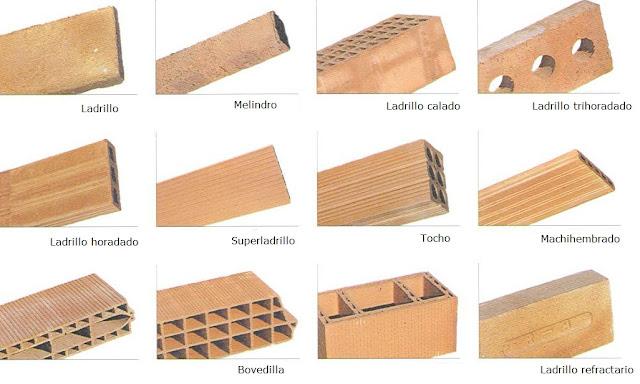 La m quina de antikythera tema 2 materiales de construcci n - Ladrillo macizo dimensiones ...