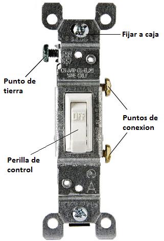 Partes de un interruptor simple