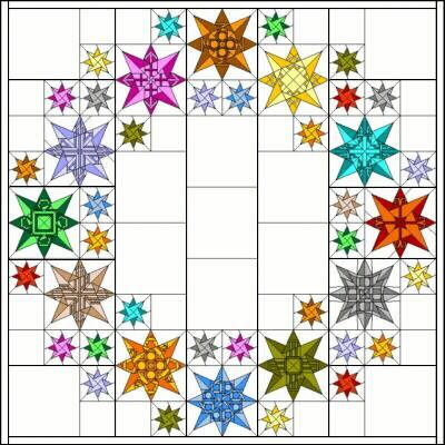 Estrellas del Zodiaco