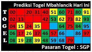 Bocoran Angka Main Togel SGP Senin 15-7-13 - Prediksi ...