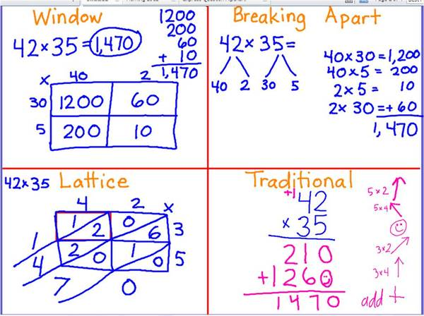 Ms. Leiningu0026#39;s Longhorns: 2 digit by 2 digit Multiplication Strategies