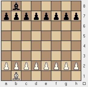 Chess960's Strategy: ビショッ...