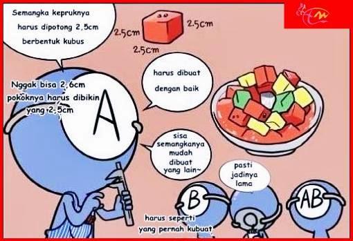 30 Karakter Kepribadian Golongan Darah A