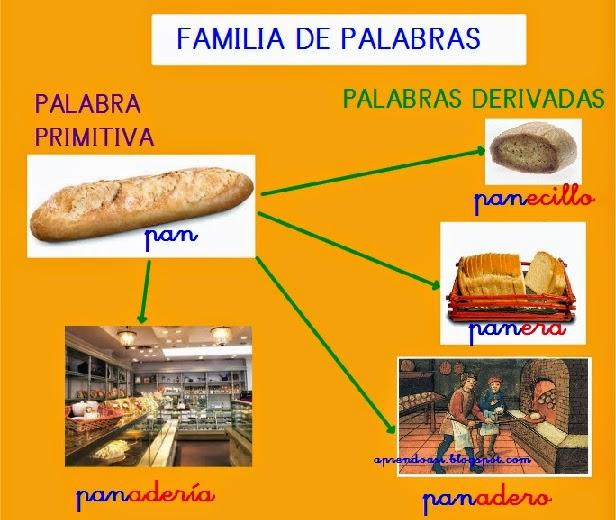 http://www.juntadeandalucia.es/averroes/centros-tic/41009470/helvia/aula/archivos/repositorio/0/57/html/datos/01_lengua/03_Recursos/03_t/actividades/vocabulario/01.htm