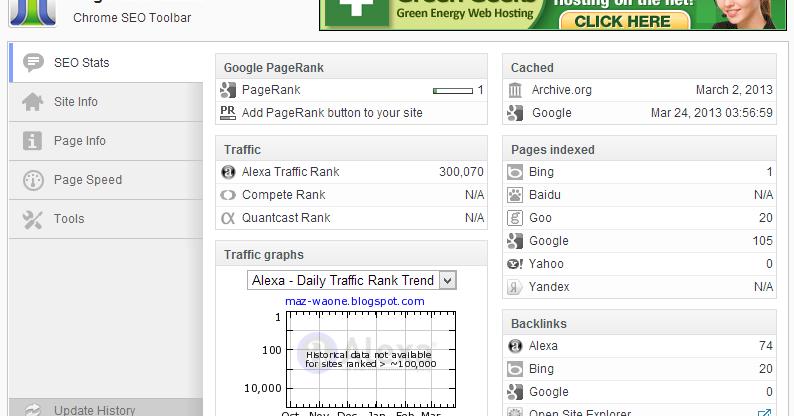 Pagerank Status Extensi Untuk Chrome Seo Tools Lengkap