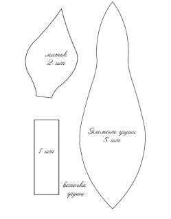 Игольницы из ткани выкройки картинки