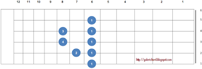 chord kunci gitar ebm