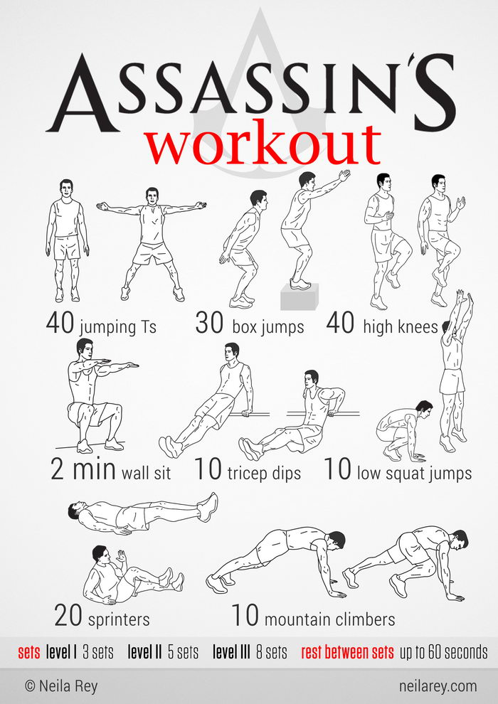 Workout Without Equipment Or Weights At Home MyClipta