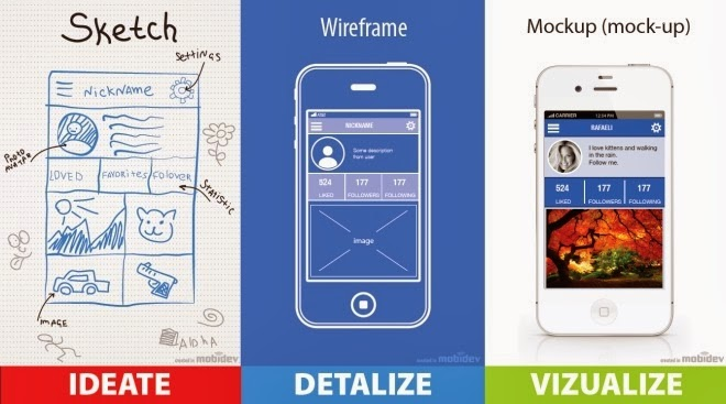 design of a software product is more than a sketch that roughly explains how its supposed to look and work its an elaborate piece of work that allows - Mockups For Android