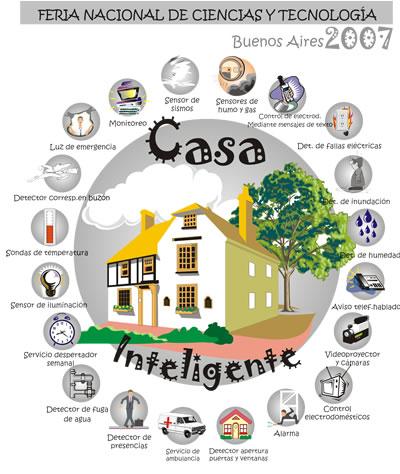 Automatizaci n industrial nuestro proyecto for Domotica casa