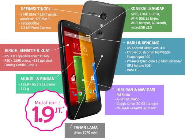 Harga dan Spesifikasi Motorola Moto G, Harga Murah Android Kitkat