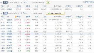 中国株コバンザメ投資ウォッチ銘柄watch20131003