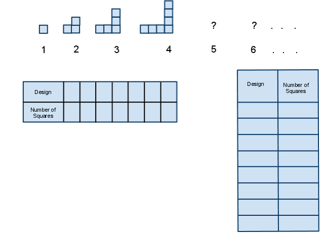 Mathed out making and using x y input output tables for X and y tables worksheet