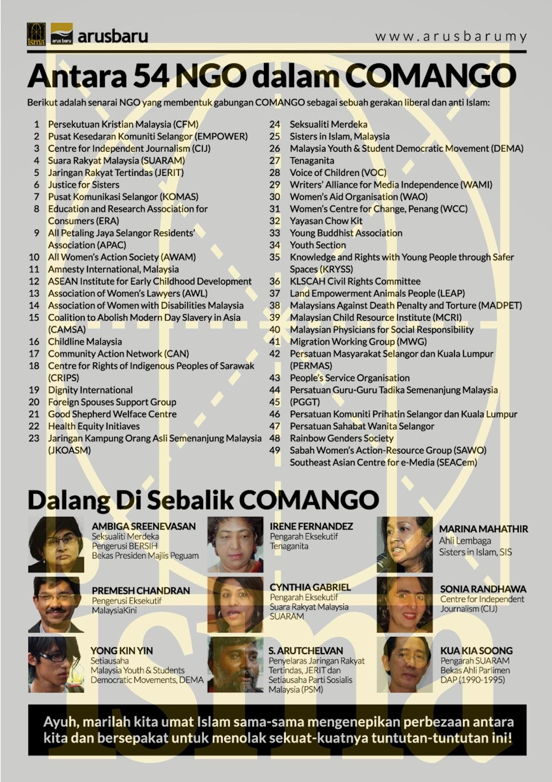 Senarai Persatuan Di Malaysia