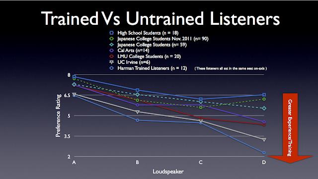 Individual+Listener+Loudspeaker+Preferences.png